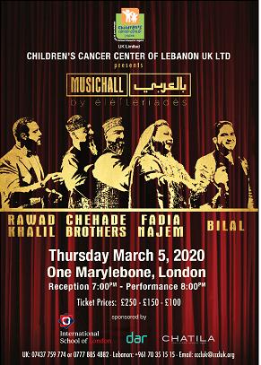 Children's Cancer Center of Lebanon - CCCL